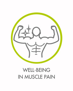 Well-Being in Muscle Pain